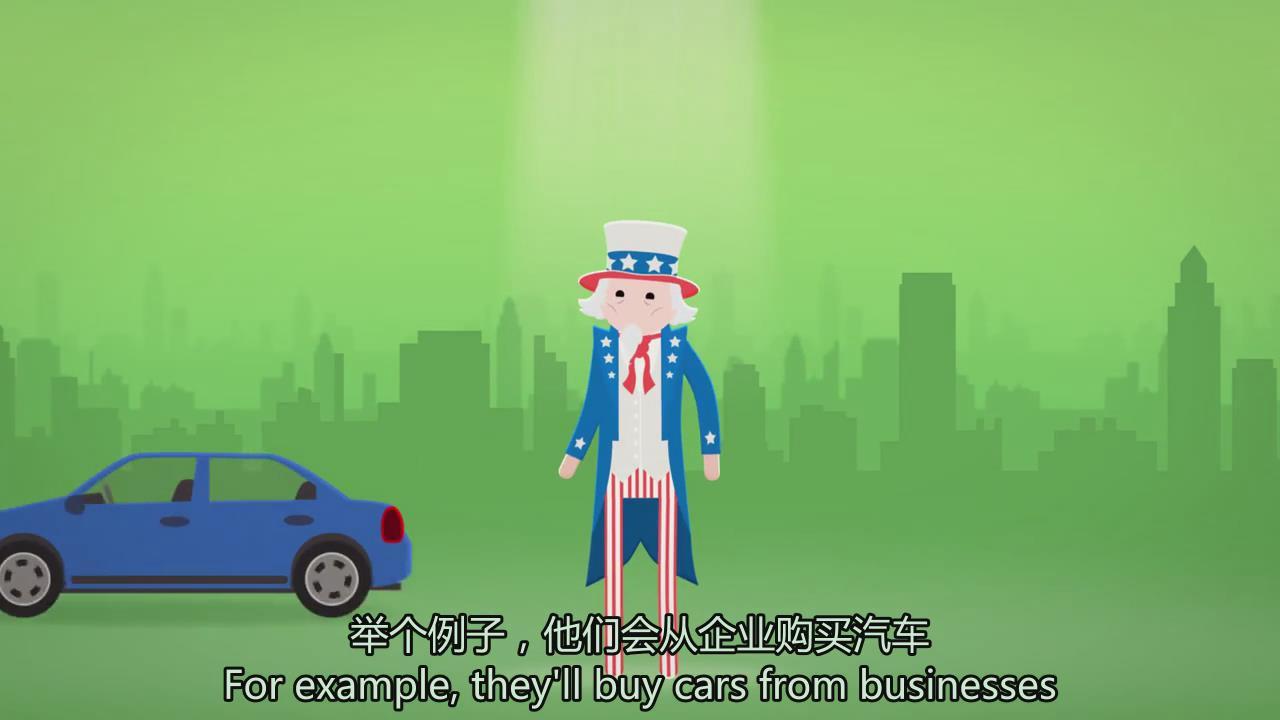 经济体系与宏观经济03